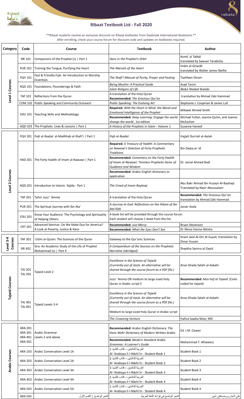 Ribaat textbook list fall 2020