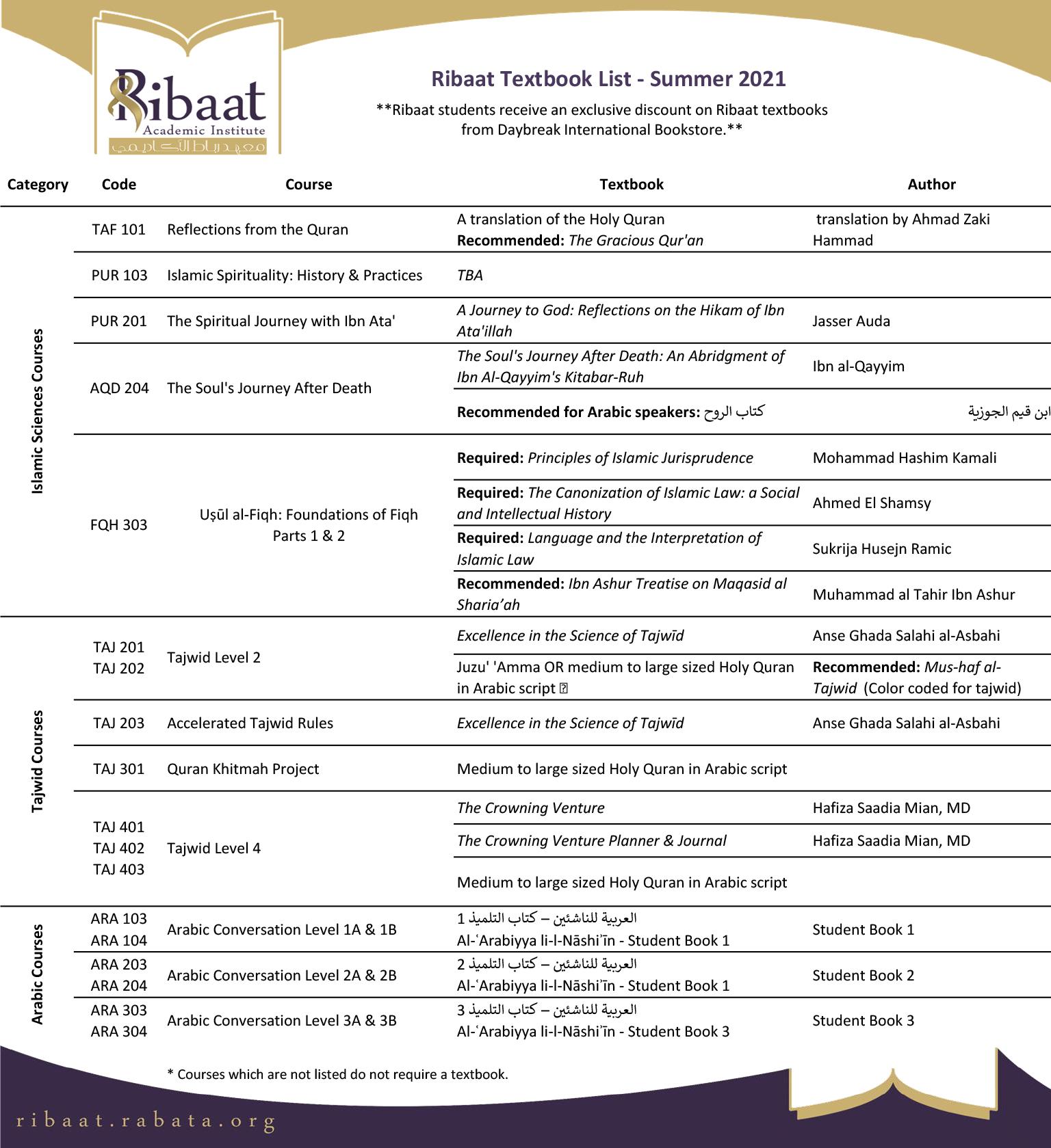 Ribaat textbook list summer 2021